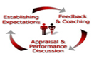 The GPARS Performance Cycle