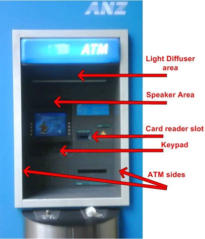 Five places to check for ATM card skimming and PIN capturing devices: Light diffuser area / Speaker Area / Card reader slot / Keypad / ATM sides.