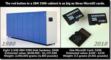 IBM 3380 vs MicroSD card