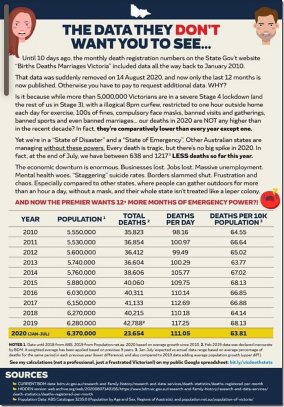 August 2020-Flu stats